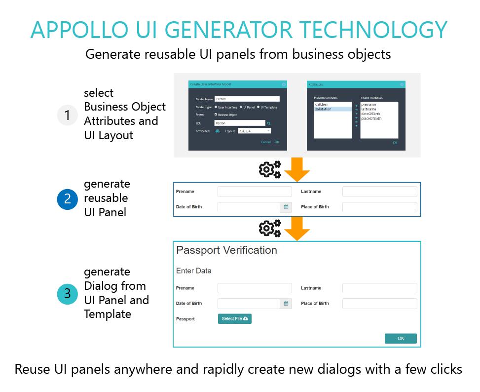 Model   Appollo Systems